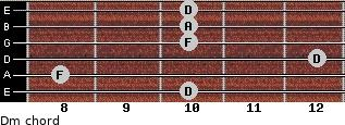 Dm for guitar on frets 10, 8, 12, 10, 10, 10