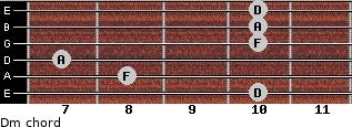 Dm for guitar on frets 10, 8, 7, 10, 10, 10