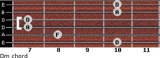Dm for guitar on frets 10, 8, 7, 7, 10, 10