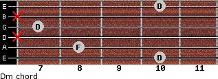 Dm for guitar on frets 10, 8, x, 7, x, 10