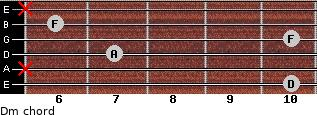Dm for guitar on frets 10, x, 7, 10, 6, x