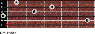Dm for guitar on frets x, 5, 0, 2, 3, 1