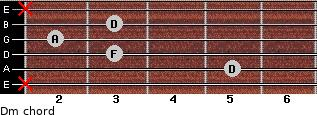 Dm for guitar on frets x, 5, 3, 2, 3, x