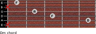 Dm for guitar on frets x, 5, 3, 2, x, 1