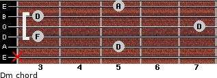 Dm for guitar on frets x, 5, 3, 7, 3, 5