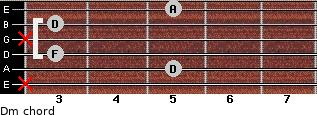 Dm for guitar on frets x, 5, 3, x, 3, 5
