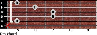 Dm for guitar on frets x, 5, 7, 7, 6, 5