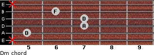 Dm for guitar on frets x, 5, 7, 7, 6, x
