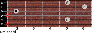 Dm for guitar on frets x, 5, x, 2, 6, 5