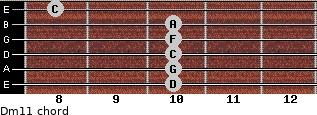 Dm11 for guitar on frets 10, 10, 10, 10, 10, 8