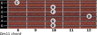 Dm11 for guitar on frets 10, 10, 12, 10, 10, 8