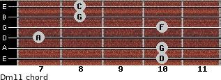 Dm11 for guitar on frets 10, 10, 7, 10, 8, 8