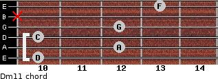Dm11 for guitar on frets 10, 12, 10, 12, x, 13