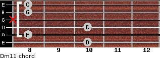 Dm11 for guitar on frets 10, 8, 10, x, 8, 8