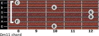 Dm11 for guitar on frets 10, 8, 12, 12, 10, 8