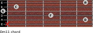 Dm11 for guitar on frets x, 5, 3, 0, 1, 5