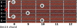 Dm13 for guitar on frets 10, 8, 9, x, 10, 8