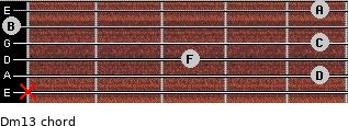 Dm13 for guitar on frets x, 5, 3, 5, 0, 5