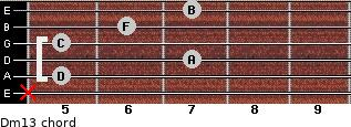 Dm13 for guitar on frets x, 5, 7, 5, 6, 7