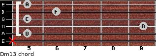 Dm13 for guitar on frets x, 5, 9, 5, 6, 5