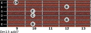 Dm13 add(7) guitar chord