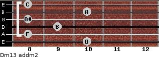Dm13 add(m2) guitar chord