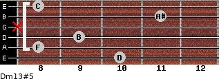 Dm13#5 for guitar on frets 10, 8, 9, x, 11, 8