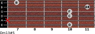 Dm13#5 for guitar on frets 10, x, 10, 10, 11, 7
