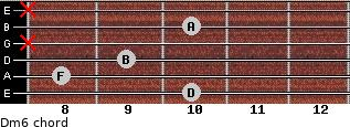 Dm6 for guitar on frets 10, 8, 9, x, 10, x