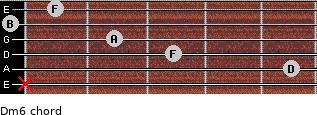 Dm6 for guitar on frets x, 5, 3, 2, 0, 1