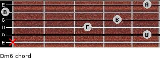 Dm6 for guitar on frets x, 5, 3, 4, 0, 5