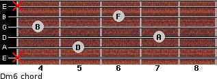 Dm6 for guitar on frets x, 5, 7, 4, 6, x