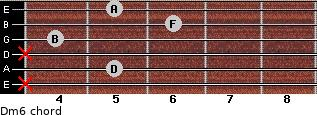 Dm6 for guitar on frets x, 5, x, 4, 6, 5