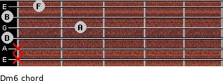 Dm6 for guitar on frets x, x, 0, 2, 0, 1