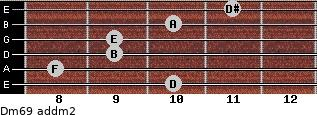 Dm6/9 add(m2) guitar chord
