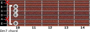 Dm7 for guitar on frets 10, x, 10, 10, 10, x