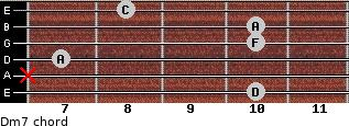 Dm7 for guitar on frets 10, x, 7, 10, 10, 8