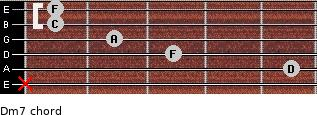 Dm7 for guitar on frets x, 5, 3, 2, 1, 1