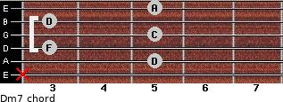 Dm7 for guitar on frets x, 5, 3, 5, 3, 5