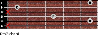 Dm7 for guitar on frets x, 5, 3, x, 1, 5