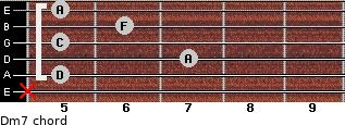 Dm7 for guitar on frets x, 5, 7, 5, 6, 5