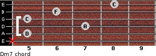 Dm7 for guitar on frets x, 5, 7, 5, 6, 8