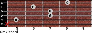 Dm7 for guitar on frets x, 5, 7, 7, 6, 8