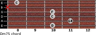Dm7(-5) for guitar on frets 10, 11, 10, 10, x, 8