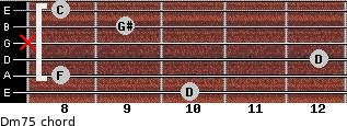 Dm7(-5) for guitar on frets 10, 8, 12, x, 9, 8