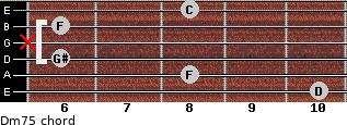 Dm7(-5) for guitar on frets 10, 8, 6, x, 6, 8