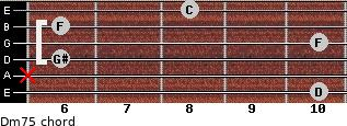 Dm7(-5) for guitar on frets 10, x, 6, 10, 6, 8