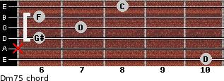 Dm7(-5) for guitar on frets 10, x, 6, 7, 6, 8