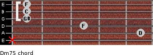 Dm7(-5) for guitar on frets x, 5, 3, 1, 1, 1
