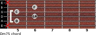 Dm7(-5) for guitar on frets x, 5, 6, 5, 6, x